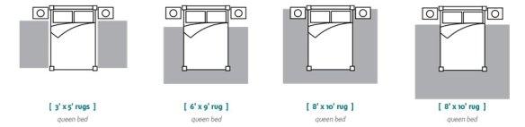 bedroom-size