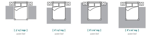 bedroom-size
